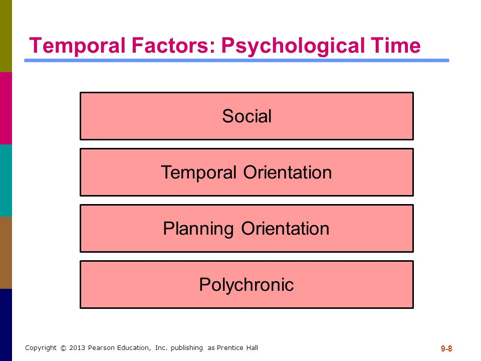 9-8 Copyright © 2013 Pearson Education, Inc. publishing as Prentice Hall Temporal Factors: Psychological Time Social Temporal Orientation Planning Ori