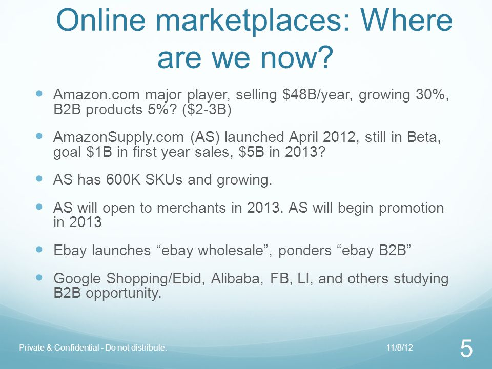 Online marketplaces: Where are we now.