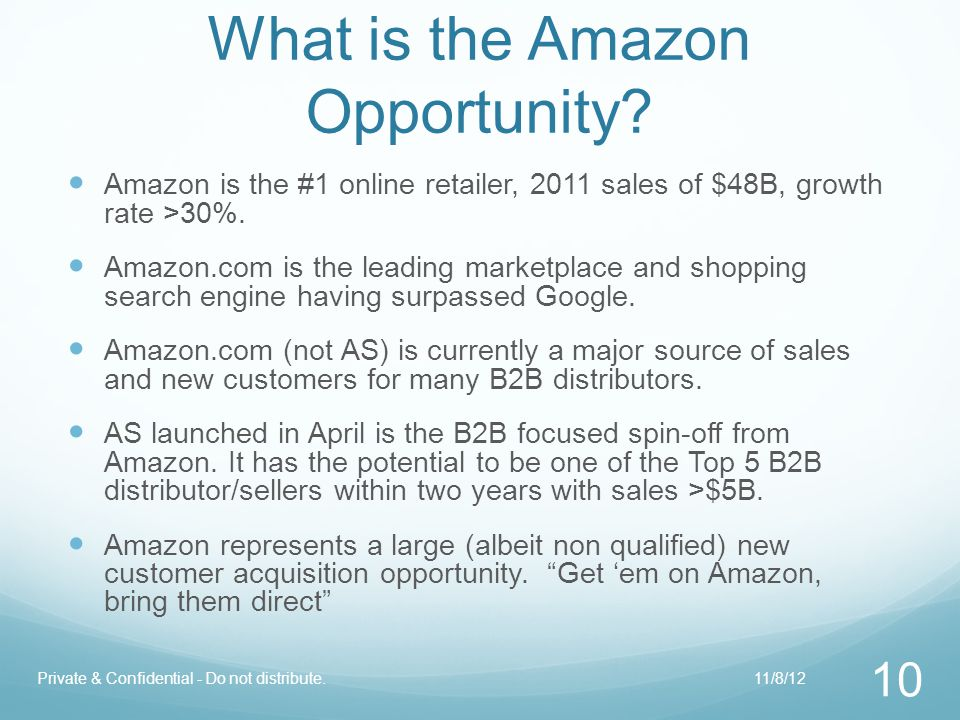 What is the Amazon Opportunity? Amazon is the #1 online retailer, 2011 sales of $48B, growth rate >30%. Amazon.com is the leading marketplace and shop
