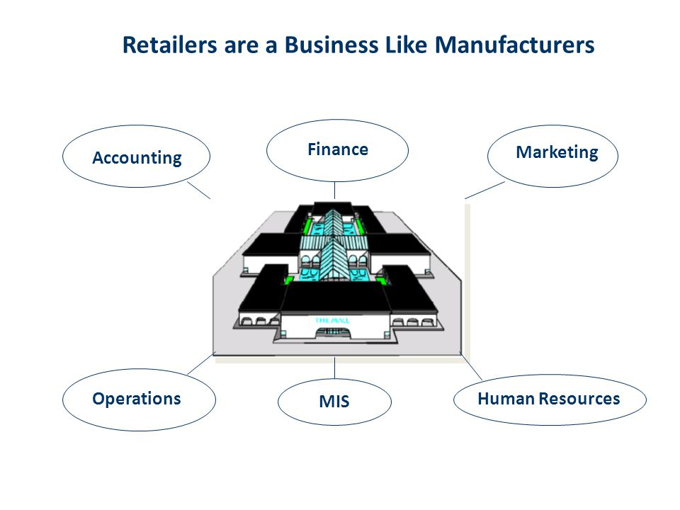 Accounting Finance MIS Operations Marketing Human Resources Retailers are a Business Like Manufacturers