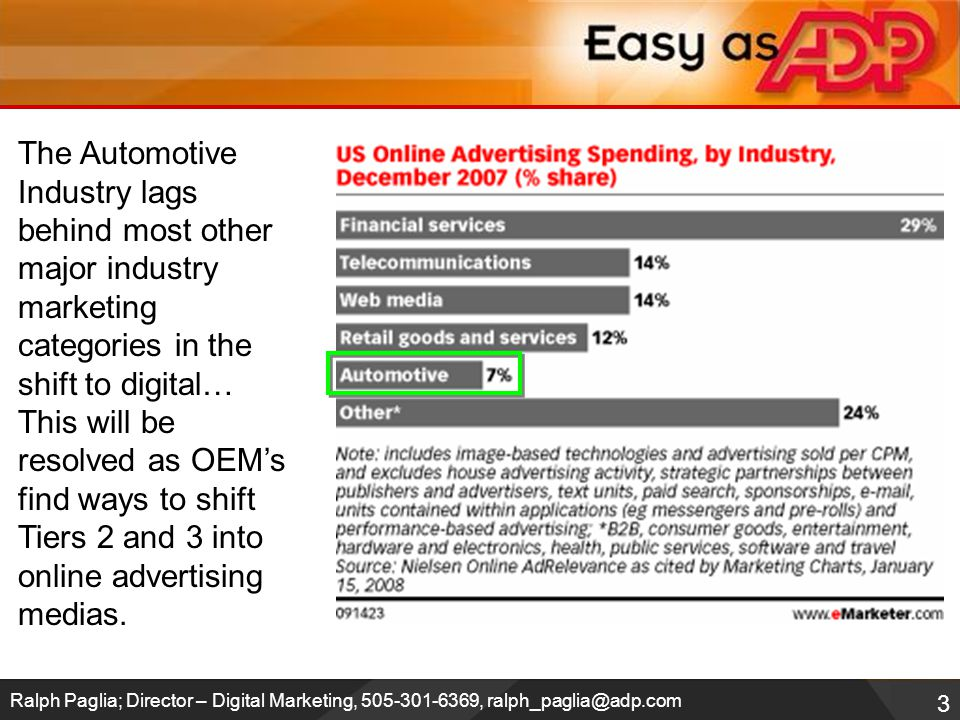 3 Ralph Paglia; Director – Digital Marketing, 505-301-6369, ralph_paglia@adp.com The Automotive Industry lags behind most other major industry marketing categories in the shift to digital… This will be resolved as OEM's find ways to shift Tiers 2 and 3 into online advertising medias.