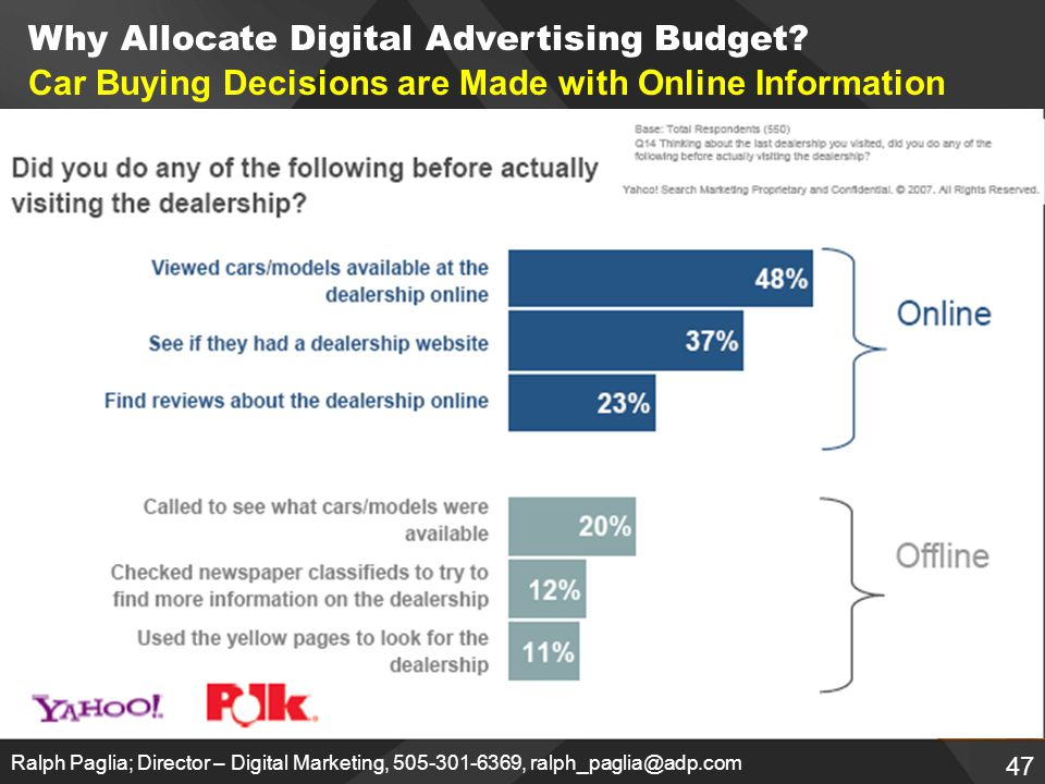 47 Ralph Paglia; Director – Digital Marketing, 505-301-6369, ralph_paglia@adp.com Why Allocate Digital Advertising Budget.