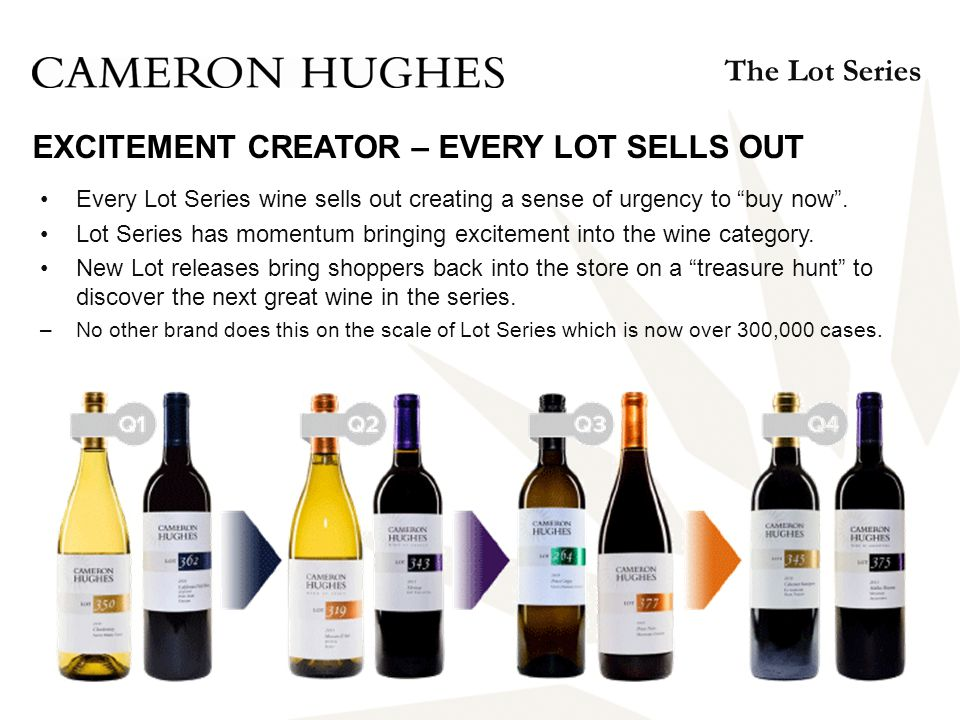 Every Lot Series wine sells out creating a sense of urgency to buy now .