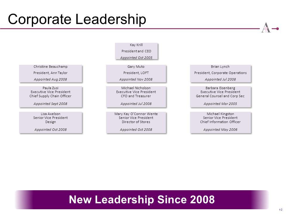 10 Corporate Leadership 10 Kay Krill President and CEO Appointed Oct 2005 Kay Krill President and CEO Appointed Oct 2005 Michael Nicholson Executive V