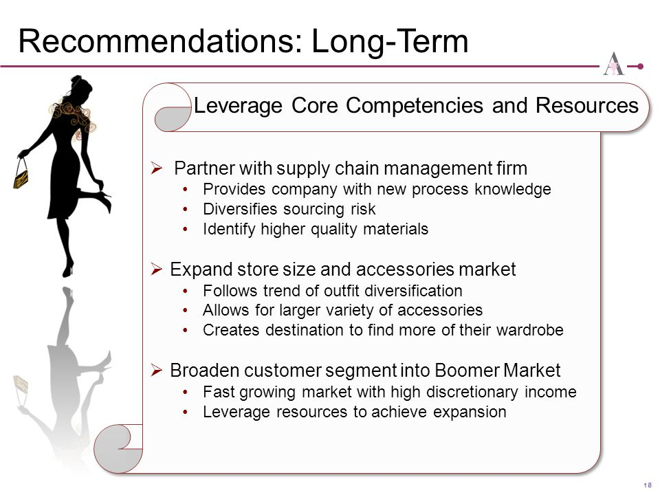 18 Recommendations: Long-Term  Partner with supply chain management firm Provides company with new process knowledge Diversifies sourcing risk Identi