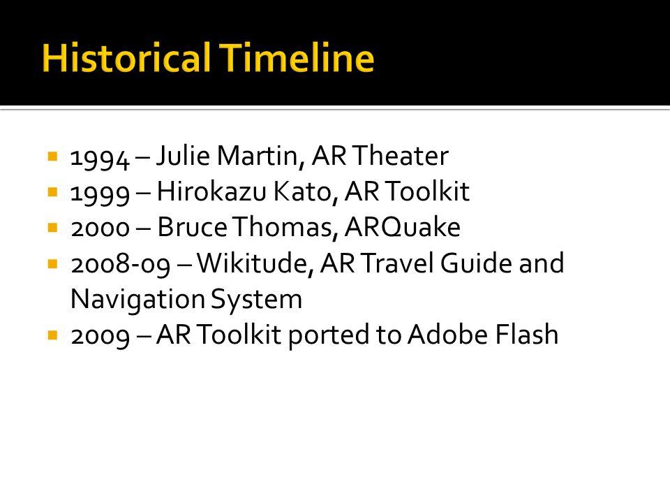  1994 – Julie Martin, AR Theater  1999 – Hirokazu Kato, AR Toolkit  2000 – Bruce Thomas, ARQuake  2008-09 – Wikitude, AR Travel Guide and Navigation System  2009 – AR Toolkit ported to Adobe Flash
