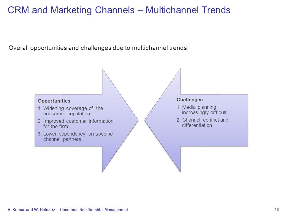 16 V. Kumar and W. Reinartz – Customer Relationship Management CRM and Marketing Channels – Multichannel Trends Overall opportunities and challenges d