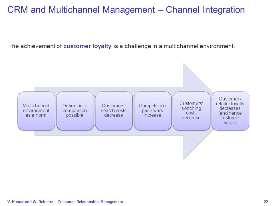 22 V. Kumar and W. Reinartz – Customer Relationship Management CRM and Multichannel Management – Channel Integration The achievement of customer loyal