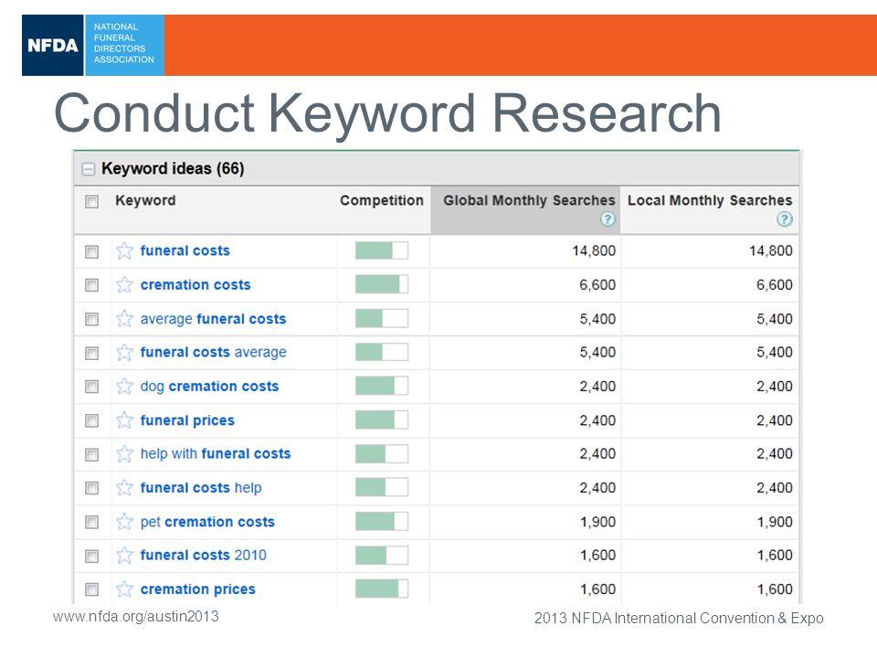 2013 NFDA International Convention & Expo www.nfda.org/austin2013 Conduct Keyword Research