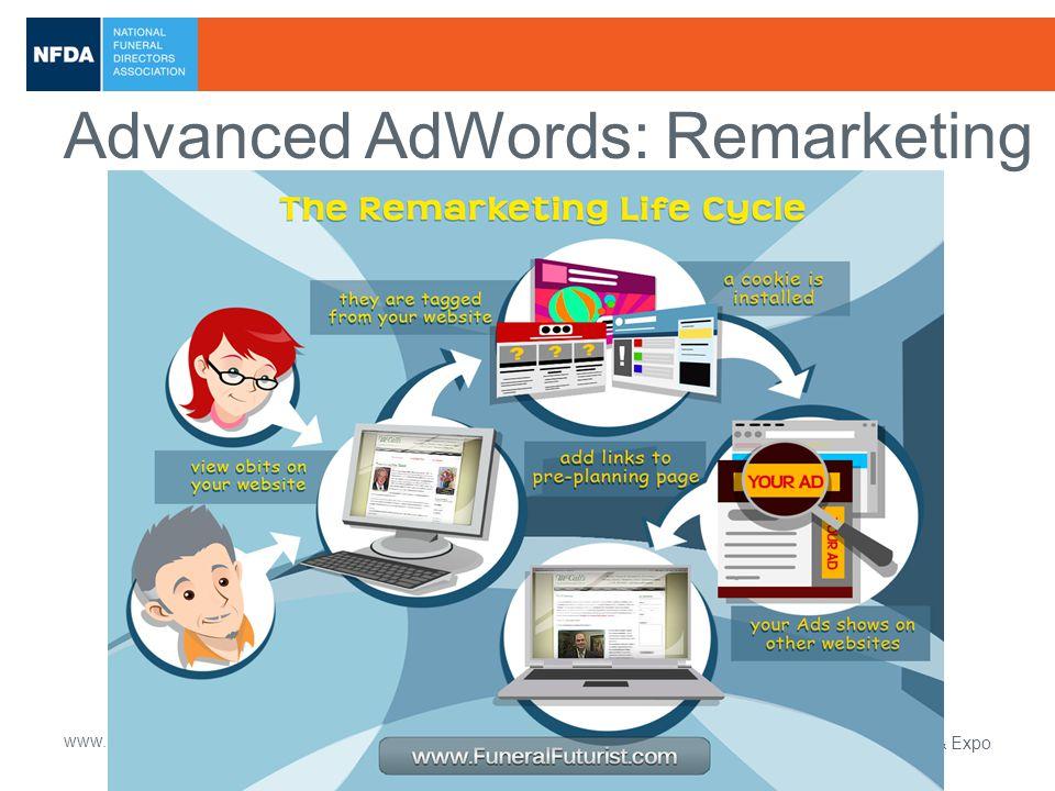 2013 NFDA International Convention & Expo www.nfda.org/austin2013 Advanced AdWords: Remarketing