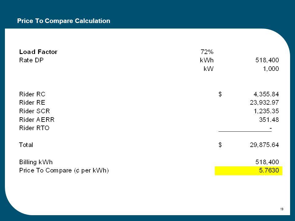 19 Price To Compare Calculation