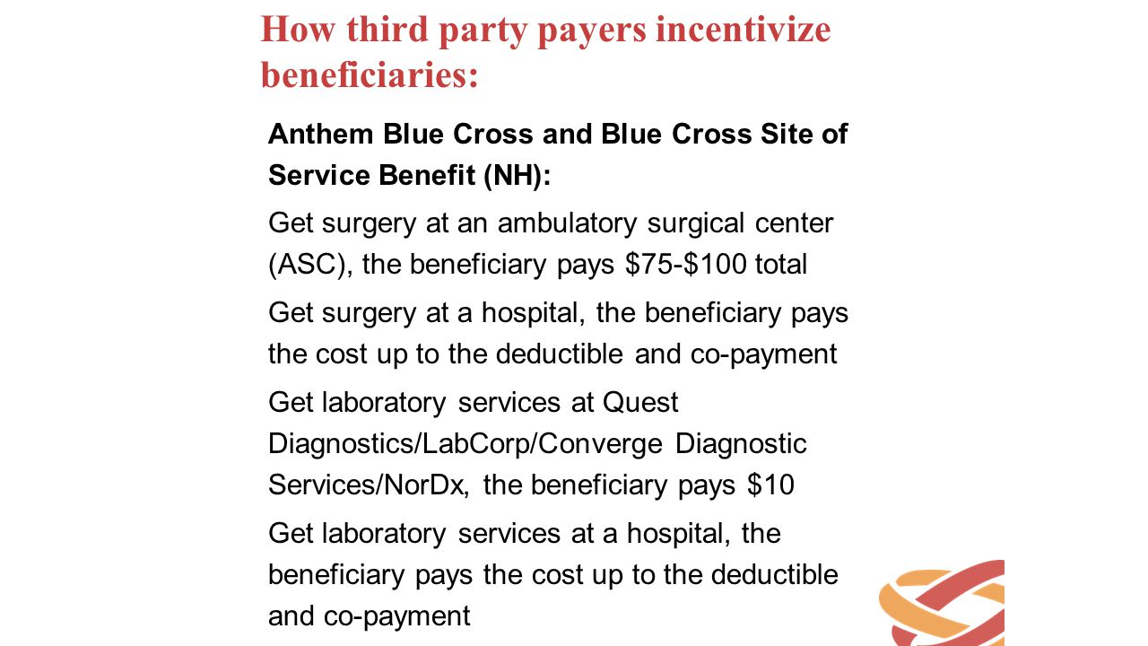 How third party payers incentivize beneficiaries: Anthem Blue Cross and Blue Cross Site of Service Benefit (NH): Get surgery at an ambulatory surgical