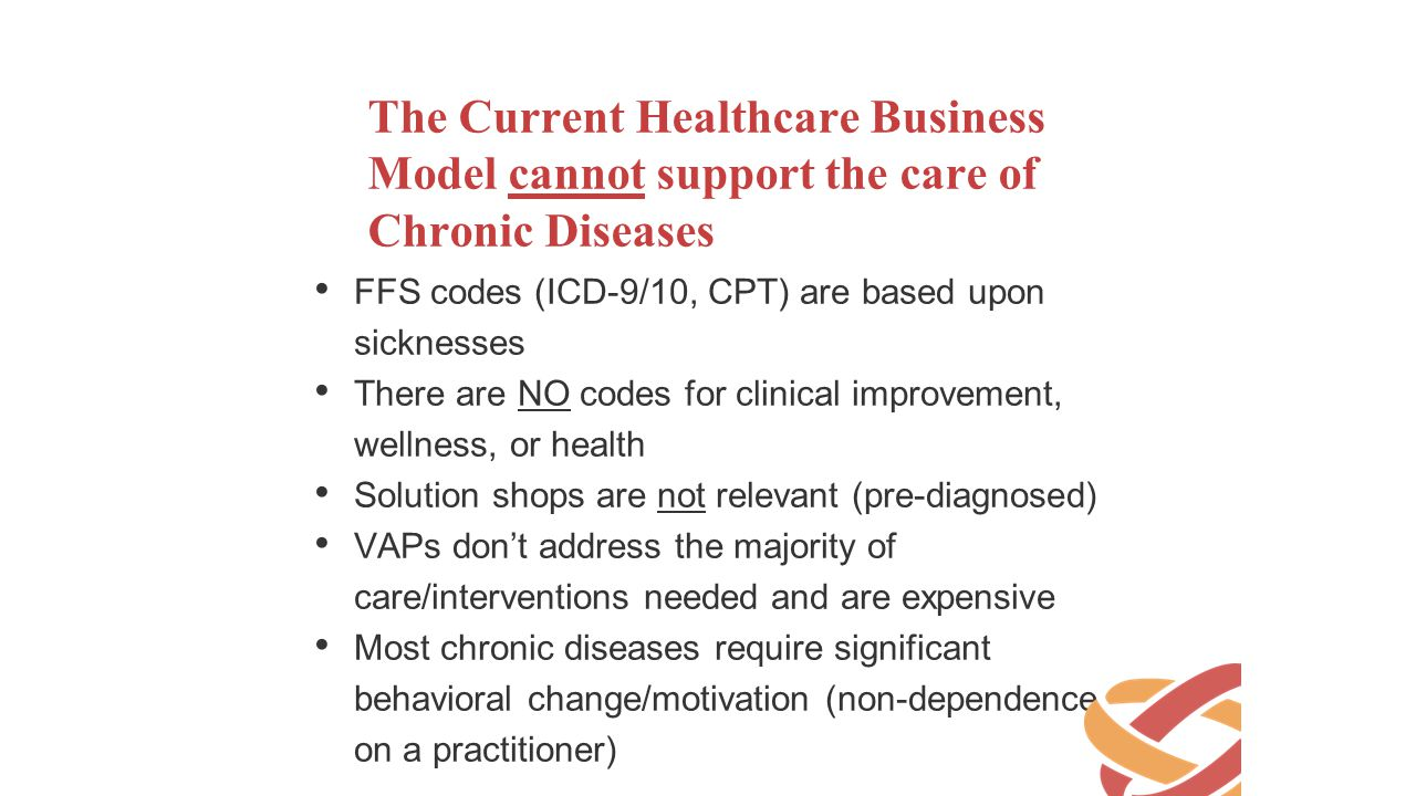 The Current Healthcare Business Model cannot support the care of Chronic Diseases FFS codes (ICD-9/10, CPT) are based upon sicknesses There are NO cod