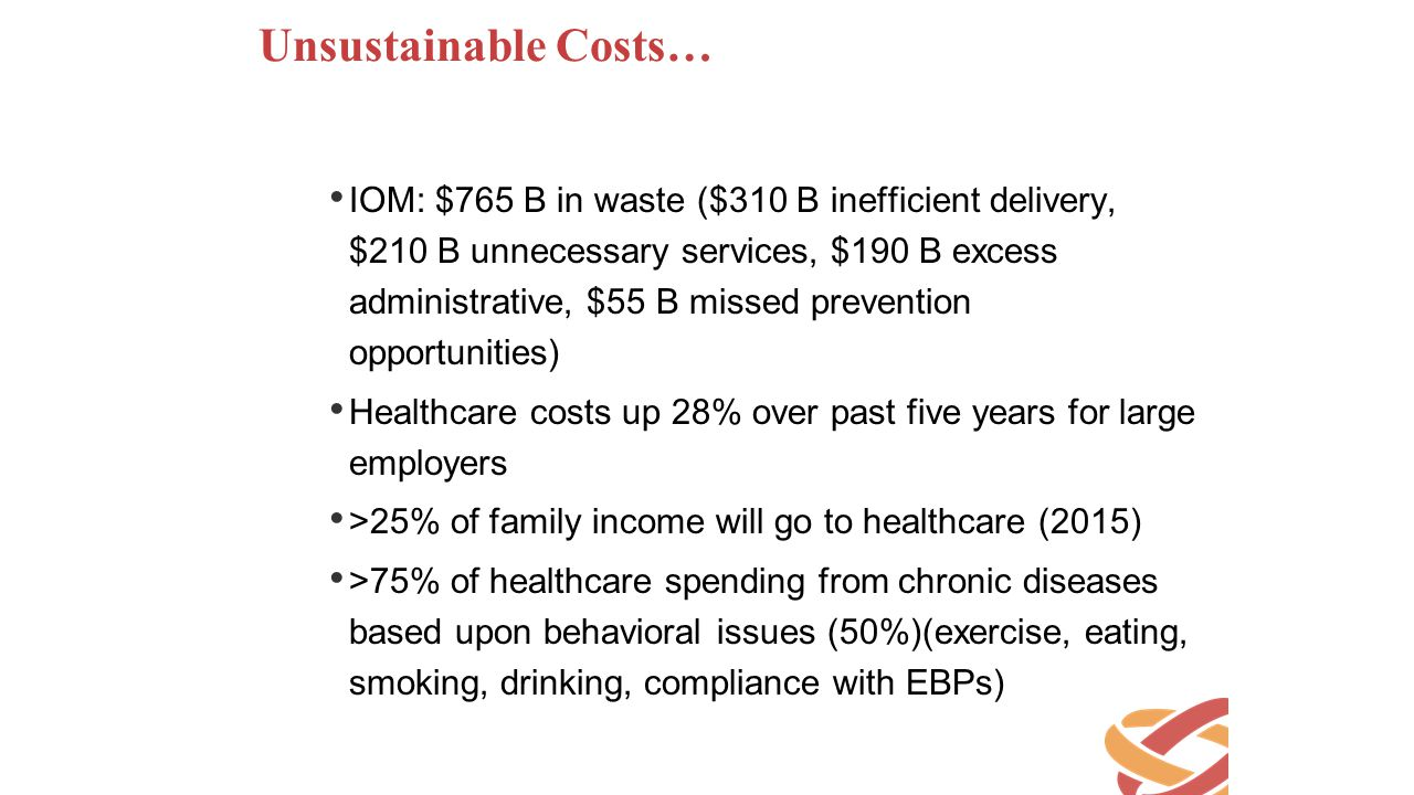 Unsustainable Costs… IOM: $765 B in waste ($310 B inefficient delivery, $210 B unnecessary services, $190 B excess administrative, $55 B missed preven