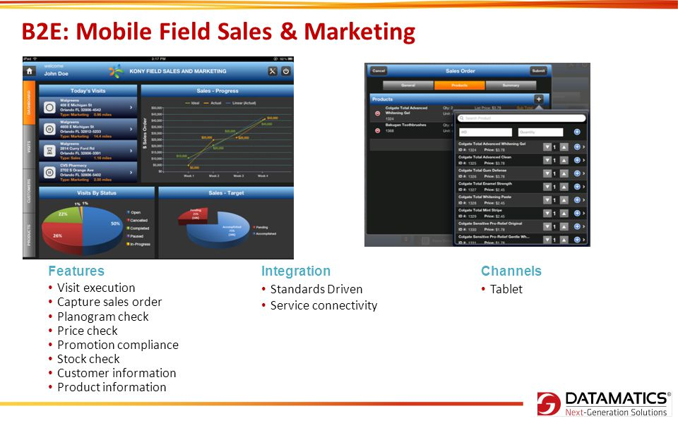 B2E: Mobile Field Sales & Marketing IntegrationFeaturesChannels Visit execution Capture sales order Planogram check Price check Promotion compliance S