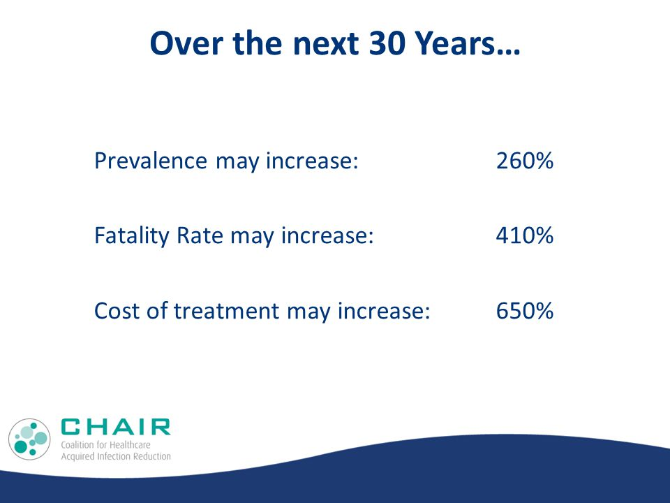 Over the next 30 Years… Prevalence may increase: 260% Fatality Rate may increase:410% Cost of treatment may increase: 650%