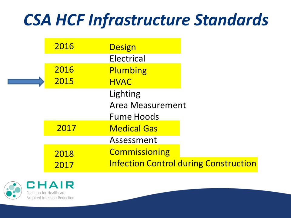 CSA HCF Infrastructure Standards Design Electrical Plumbing HVAC Lighting Area Measurement Fume Hoods Medical Gas Assessment Commissioning Infection Control during Construction 2016 2015 2017 2016 2017 2018