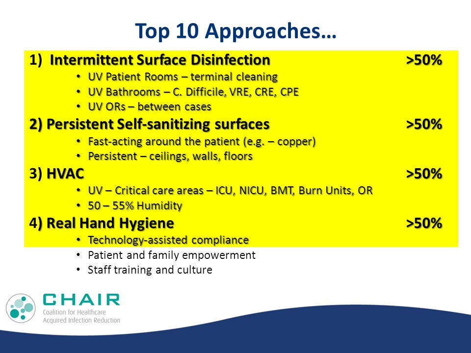 Top 10 Approaches… Intermittent Surface Disinfection>50% 1) Intermittent Surface Disinfection>50% UV Patient Rooms – terminal cleaning UV Patient Rooms – terminal cleaning UV Bathrooms – C.
