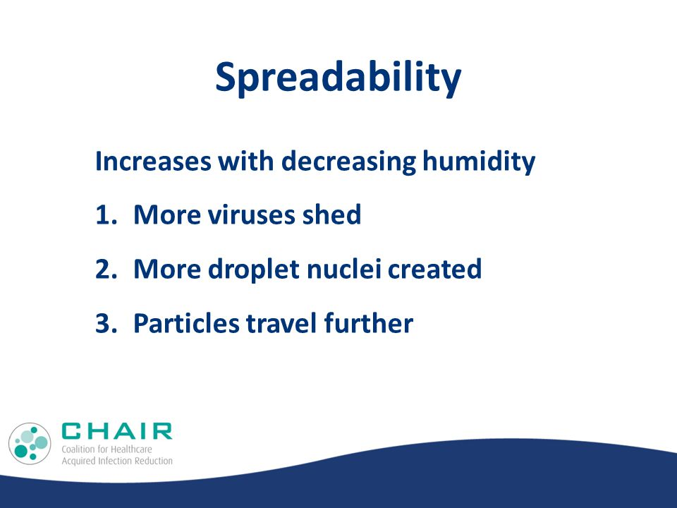 Spreadability Increases with decreasing humidity 1.More viruses shed 2.More droplet nuclei created 3.Particles travel further