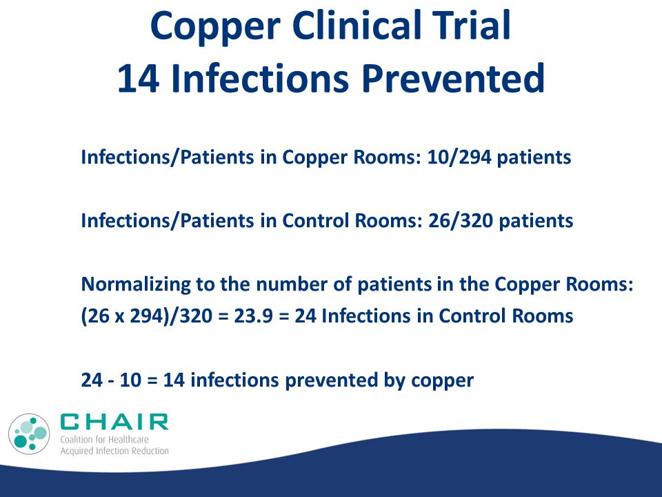 Copper Clinical Trial 14 Infections Prevented Infections/Patients in Copper Rooms: 10/294 patients Infections/Patients in Control Rooms: 26/320 patients Normalizing to the number of patients in the Copper Rooms: (26 x 294)/320 = 23.9 = 24 Infections in Control Rooms 24 - 10 = 14 infections prevented by copper