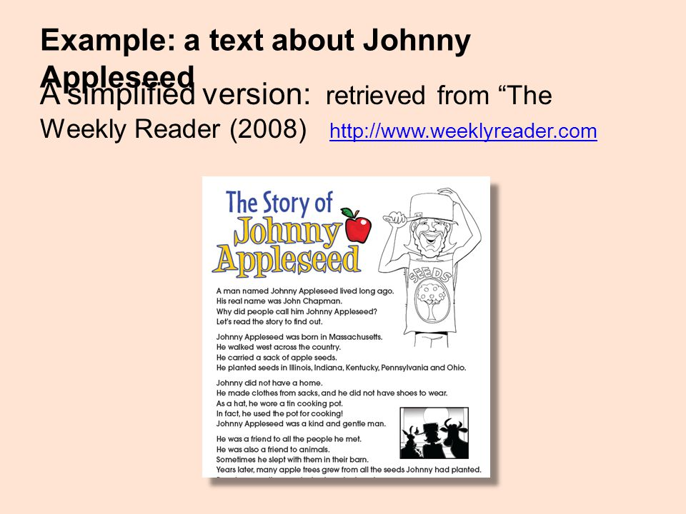"""Example: a text about Johnny Appleseed A simplified version: retrieved from """"The Weekly Reader (2008) http://www.weeklyreader.com http://www.weeklyrea"""