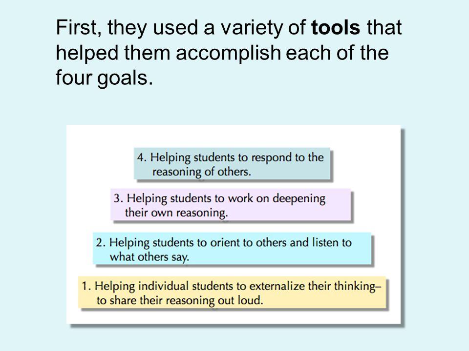First, they used a variety of tools that helped them accomplish each of the four goals.