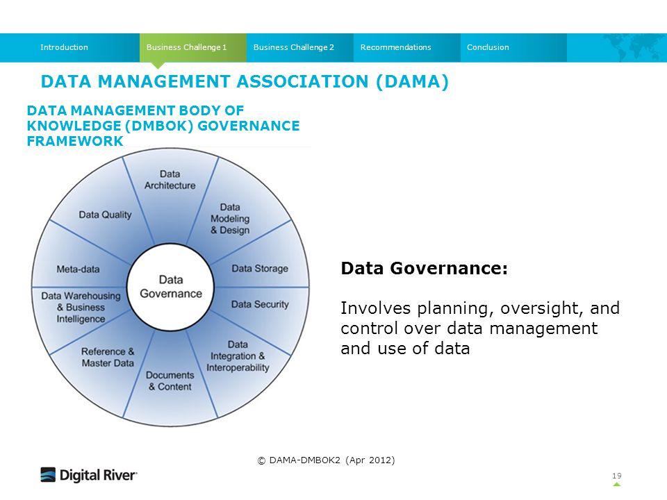 DATA MANAGEMENT ASSOCIATION (DAMA) Business Challenge 1IntroductionBusiness Challenge 2RecommendationsConclusion DATA MANAGEMENT BODY OF KNOWLEDGE (DM