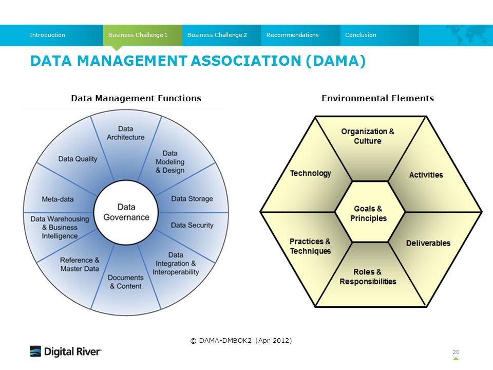 DATA MANAGEMENT ASSOCIATION (DAMA) Business Challenge 1IntroductionBusiness Challenge 2RecommendationsConclusion © DAMA-DMBOK2 (Apr 2012) Data Managem