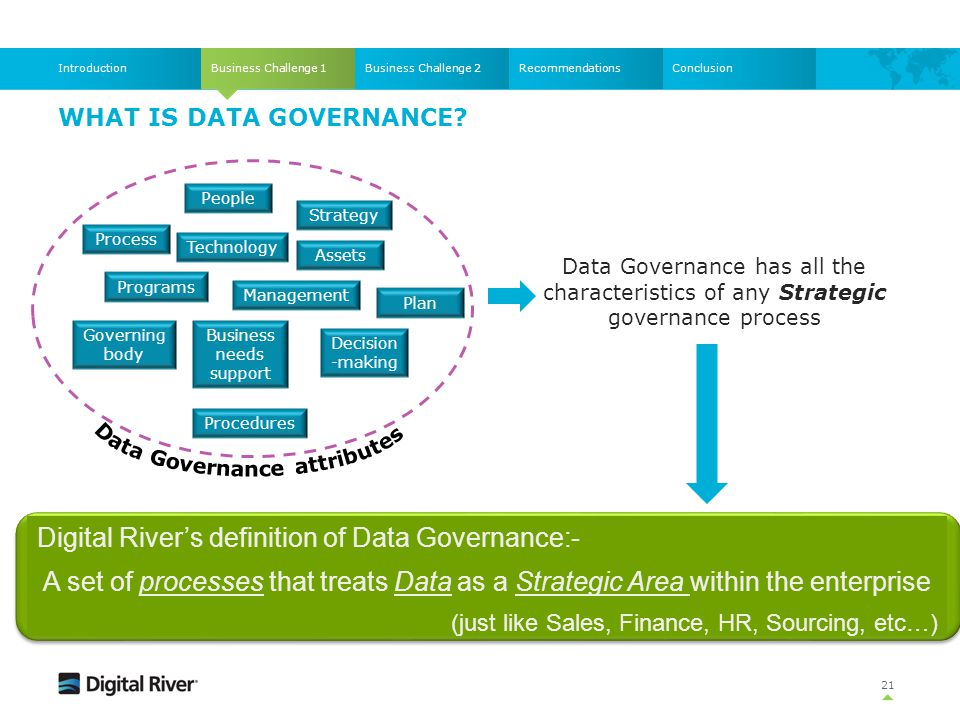 WHAT IS DATA GOVERNANCE? Business Challenge 1IntroductionBusiness Challenge 2RecommendationsConclusion Data Governance has all the characteristics of
