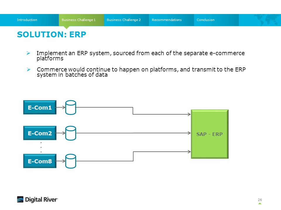 SOLUTION: ERP Business Challenge 1IntroductionBusiness Challenge 2RecommendationsConclusion  Commerce would continue to happen on platforms, and tran