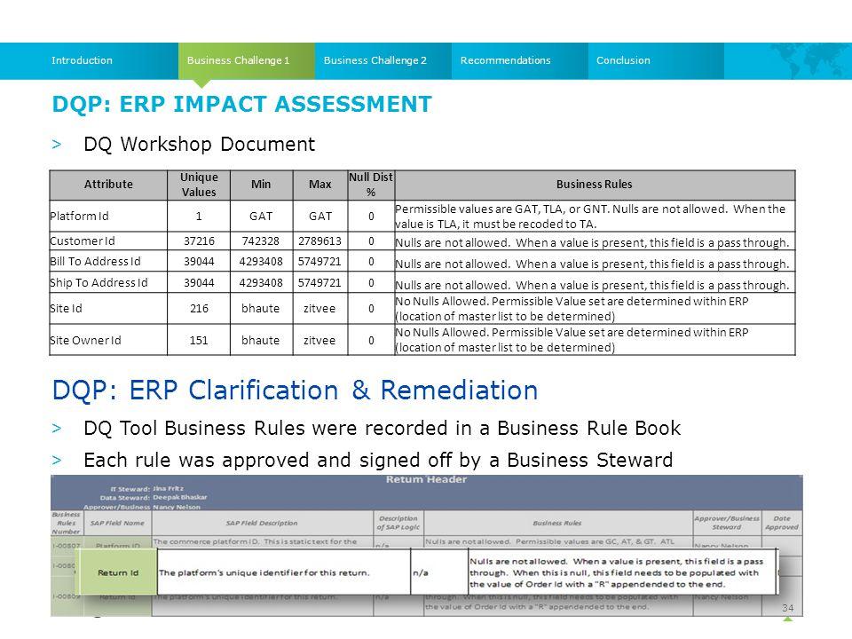 DQP: ERP IMPACT ASSESSMENT Business Challenge 1IntroductionBusiness Challenge 2RecommendationsConclusion Attribute Unique Values MinMax Null Dist % Bu