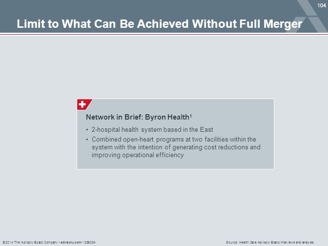 © 2014 The Advisory Board Company advisory.com 28603A 104 Source: Health Care Advisory Board interviews and analysis. Limit to What Can Be Achieved Wi