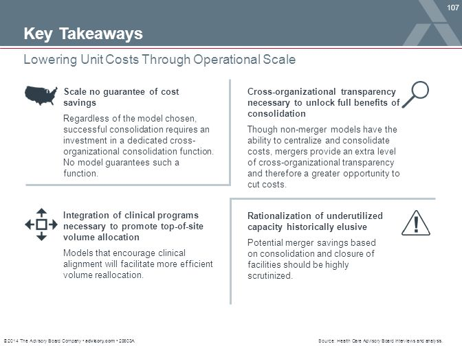 © 2014 The Advisory Board Company advisory.com 28603A 107 Lowering Unit Costs Through Operational Scale Source: Health Care Advisory Board interviews