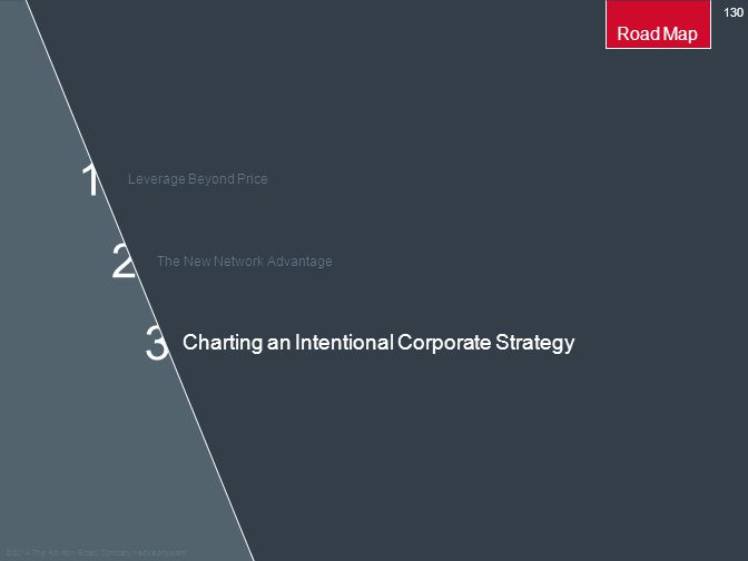 © 2014 The Advisory Board Company advisory.com 130 2 3 1 Road Map Charting an Intentional Corporate Strategy Leverage Beyond Price The New Network Adv