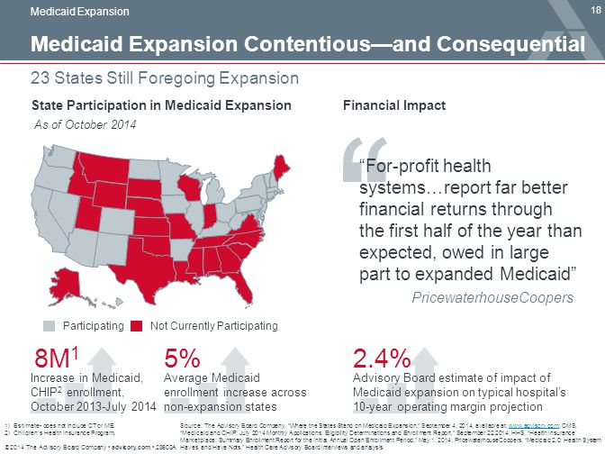 """© 2014 The Advisory Board Company advisory.com 28603A 18 23 States Still Foregoing Expansion Medicaid Expansion Source: The Advisory Board Company, """"W"""
