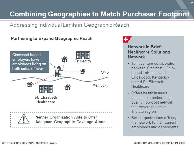 © 2014 The Advisory Board Company advisory.com 28603A 52 Addressing Individual Limits in Geographic Reach Source: Health Care Advisory Board interview
