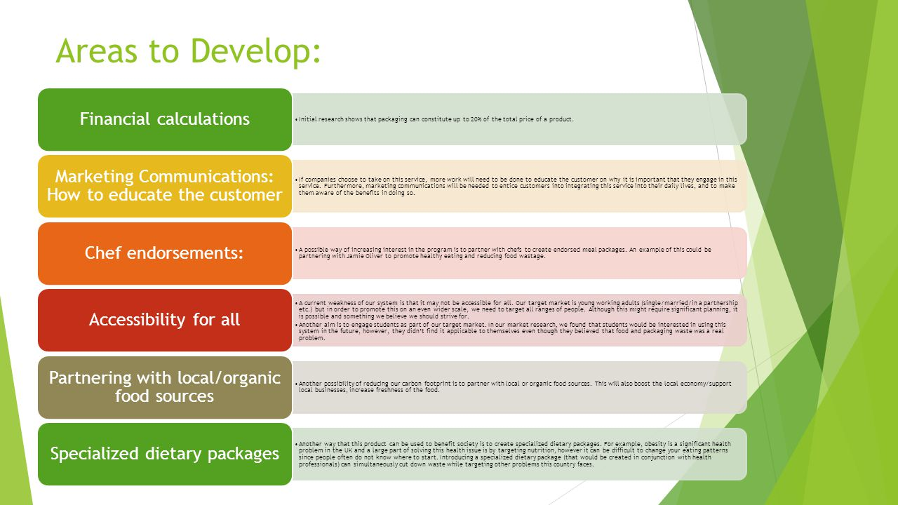Areas to Develop: Initial research shows that packaging can constitute up to 20% of the total price of a product.