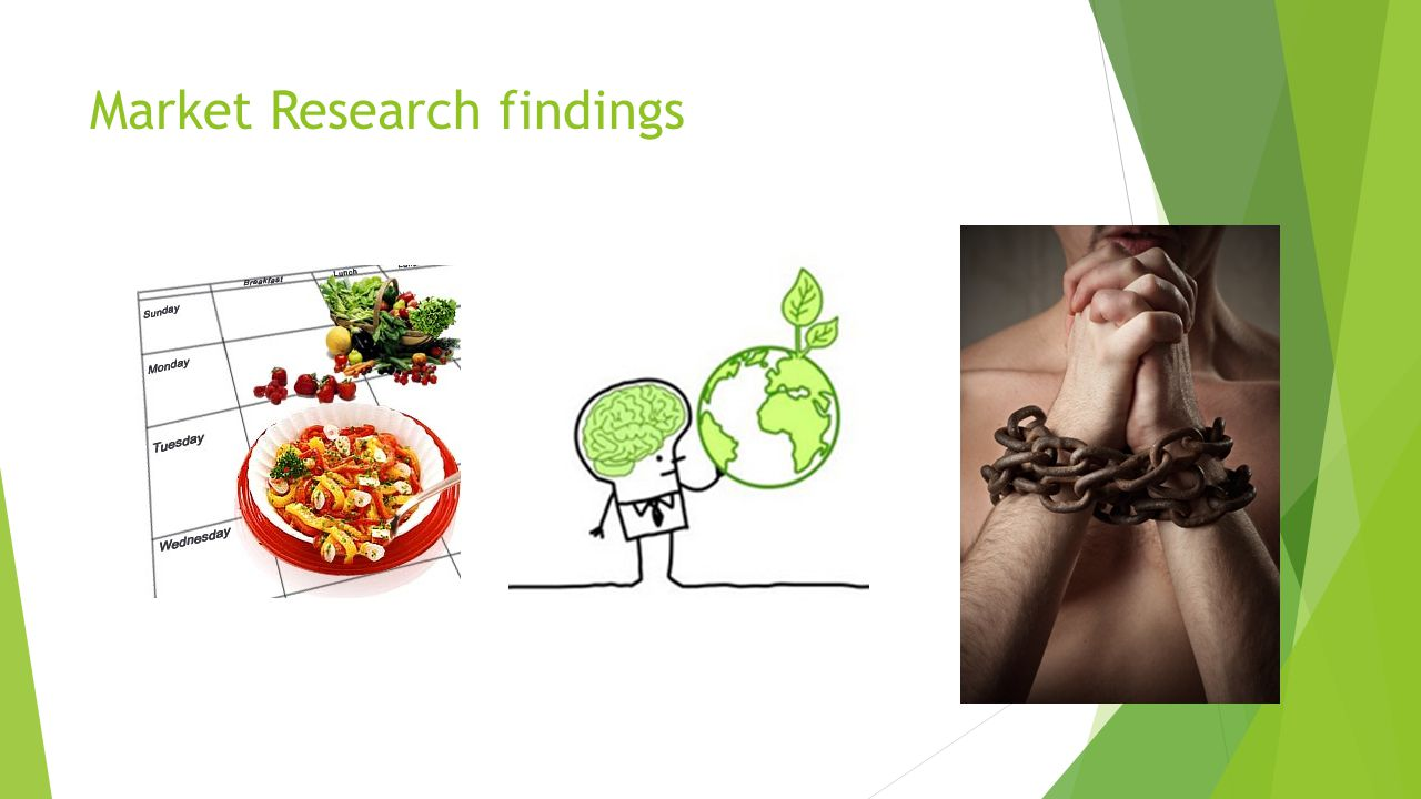 Market Research findings