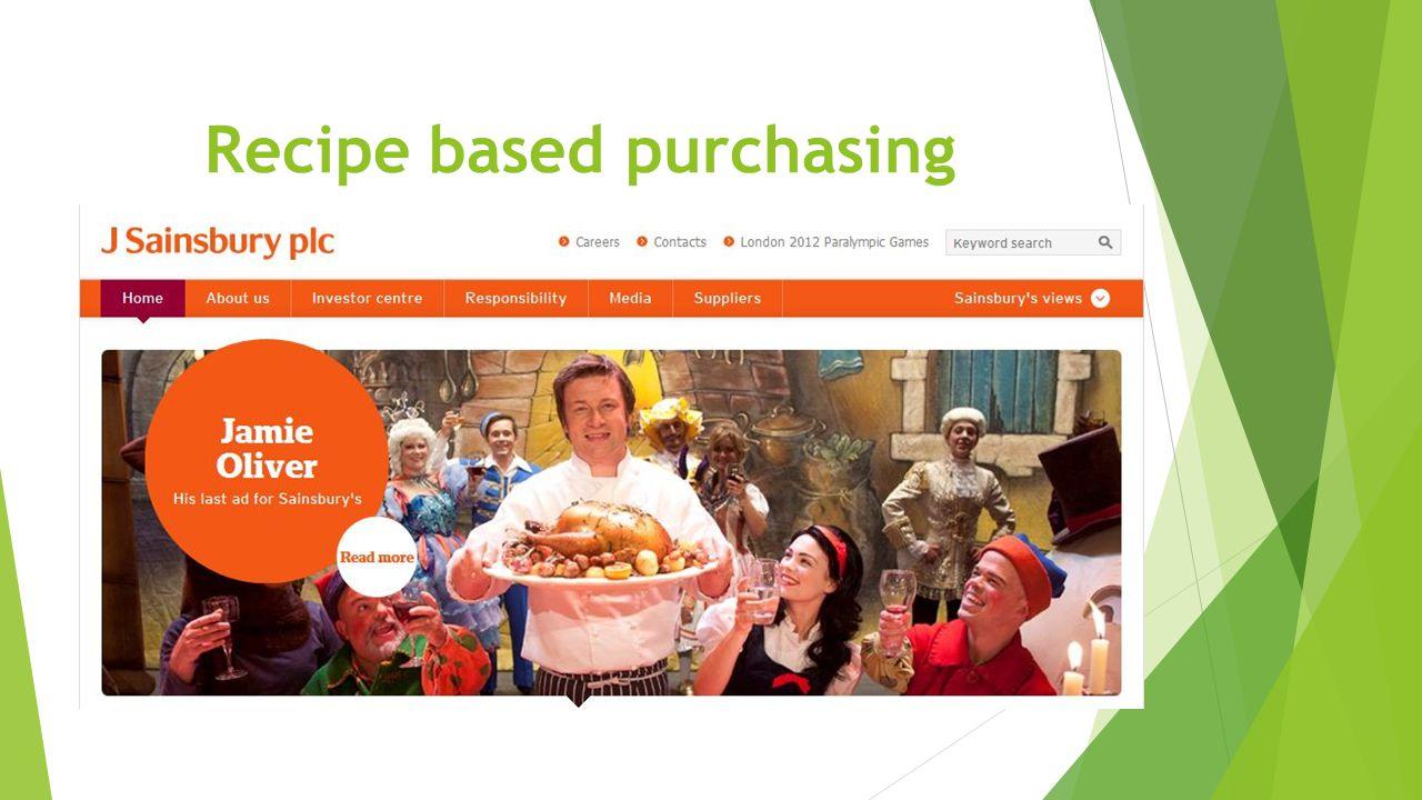 Recipe based purchasing