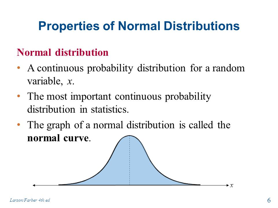 Section 1.1 Summary Interpreted graphs of normal probability distributions Found areas under the standard normal curve 27 Larson/Farber 4th ed