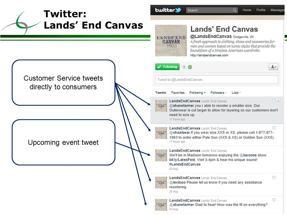 18 Twitter: Lands' End Canvas Customer Service tweets directly to consumers Upcoming event tweet