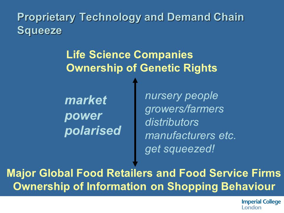 Life Science Companies Ownership of Genetic Rights market power polarised nursery people growers/farmers distributors manufacturers etc.