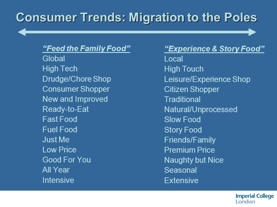 Consumer Trends: Migration to the Poles Feed the Family Food Global High Tech Drudge/Chore Shop Consumer Shopper New and Improved Ready-to-Eat Fast Food Fuel Food Just Me Low Price Good For You All Year Intensive Experience & Story Food Local High Touch Leisure/Experience Shop Citizen Shopper Traditional Natural/Unprocessed Slow Food Story Food Friends/Family Premium Price Naughty but Nice Seasonal Extensive