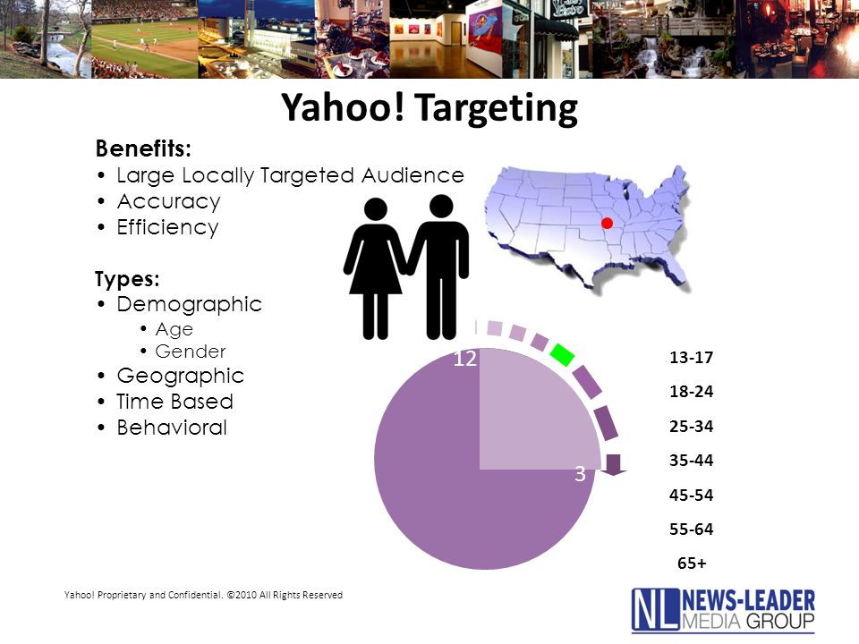 Yahoo. Targeting Yahoo. Proprietary and Confidential.