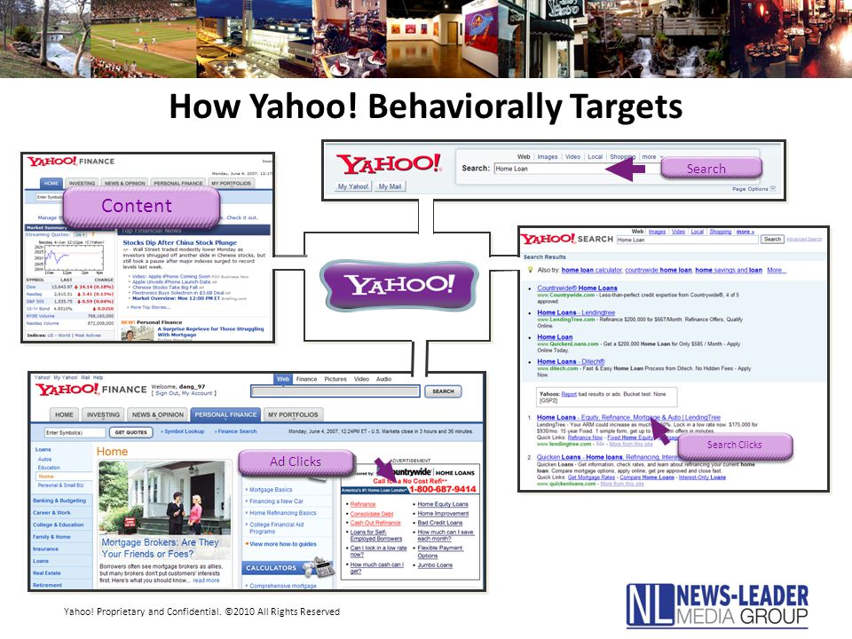 Search Ad Clicks Content Search Clicks How Yahoo. Behaviorally Targets Yahoo.