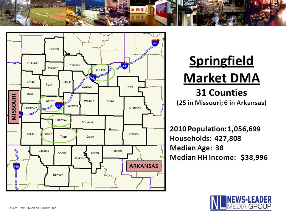 Springfield Market DMA 31 Counties (25 in Missouri; 6 in Arkansas) 2010 Population: 1,056,699 Households: 427,808 Median Age: 38 Median HH Income: $38