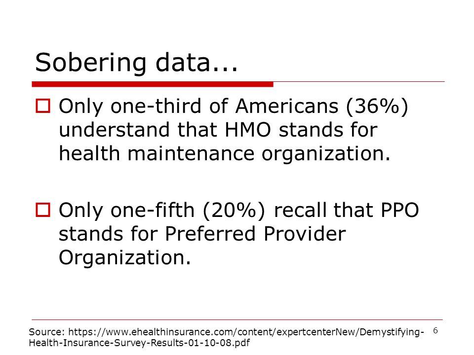 Sobering data...
