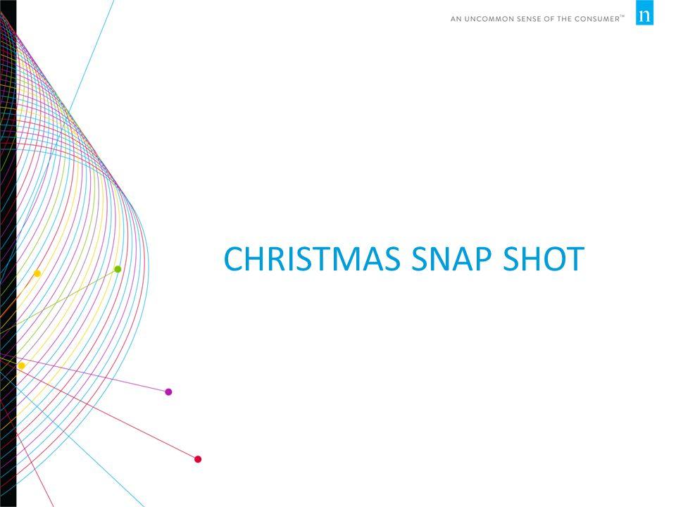 CHRISTMAS SNAP SHOT