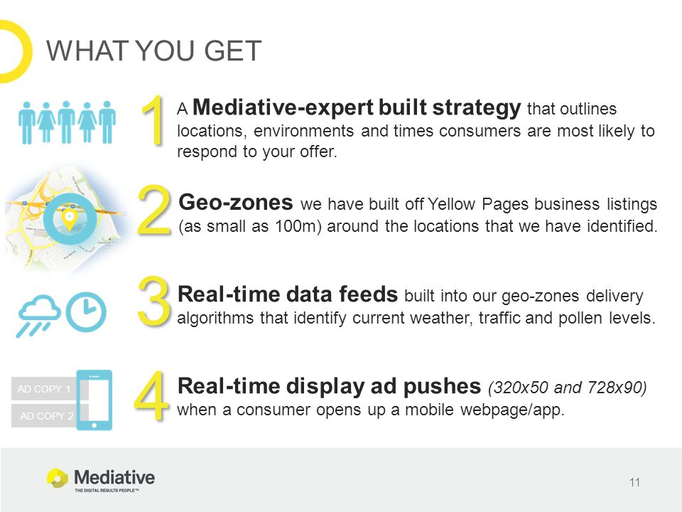 WHAT YOU GET 1 A Mediative-expert built strategy that outlines locations, environments and times consumers are most likely to respond to your offer.