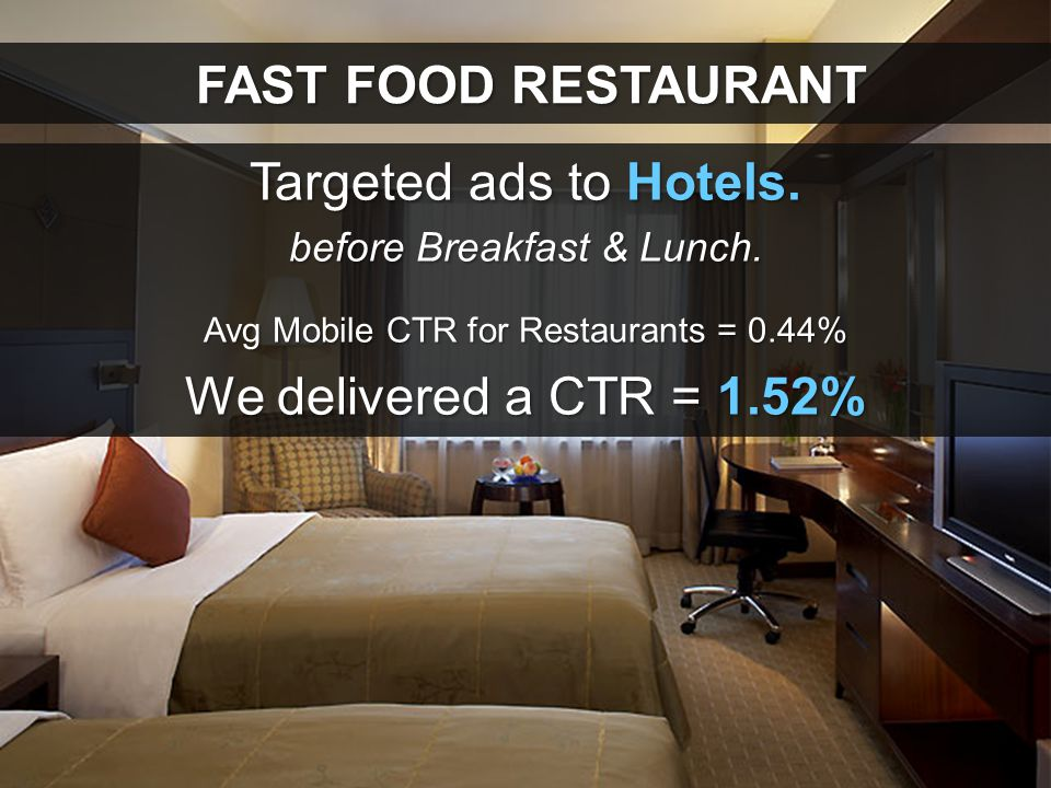 FAST FOOD RESTAURANT FAST FOOD RESTAURANT Targeted ads to Hotels. before Breakfast & Lunch. Avg Mobile CTR for Restaurants = 0.44% We delivered a CTR